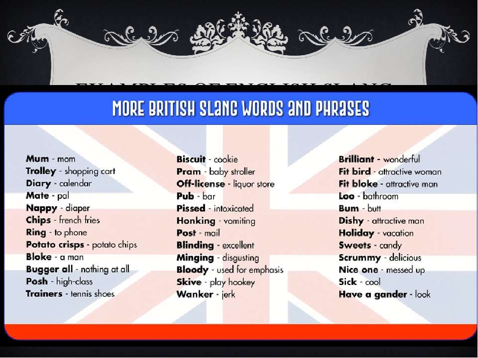 EXAMPLES OF ENGLISH SLANG « Gaga» is «чухня» in Ukrainian . « On pins and nee...