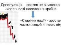 Депопуляція – системне зниження чисельності населення країни «Старіння нації»...