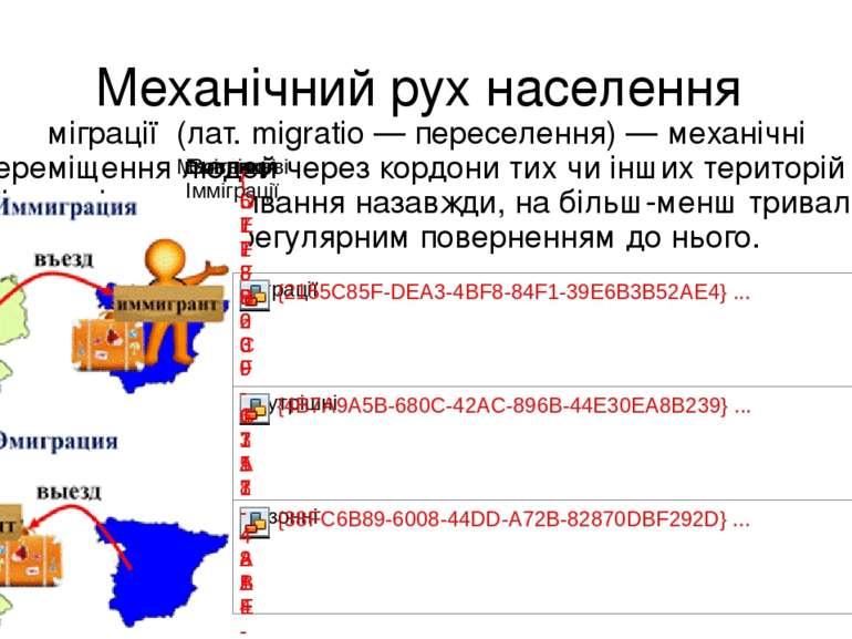 Механічний рух населення міграції (лат. migratio — переселення) — механічні ...