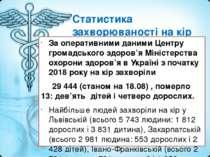 Статистика захворюваності на кір за 2018 рік За оперативними данимиЦентру гр...