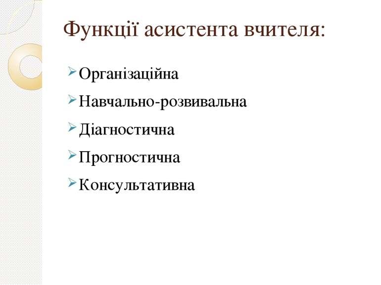 Функції асистента вчителя: Організаційна Навчально-розвивальна Діагностична П...