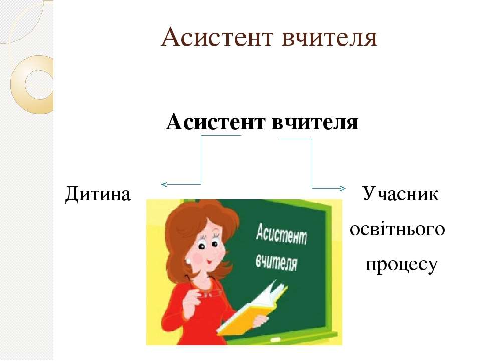 Асистент вчителя Асистент вчителя Дитина Учасник освітнього процесу