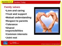 Family values Love and caring Trust and support Mutual understanding Respect ...