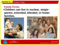 Slide * of 23 Family Forms Children can live in nuclear, single-parent, exten...