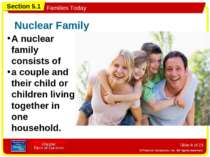 Slide * of 23 A nuclear family consists of a couple and their child or childr...