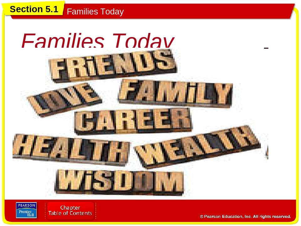 Families Today Section 5.1 Families Today