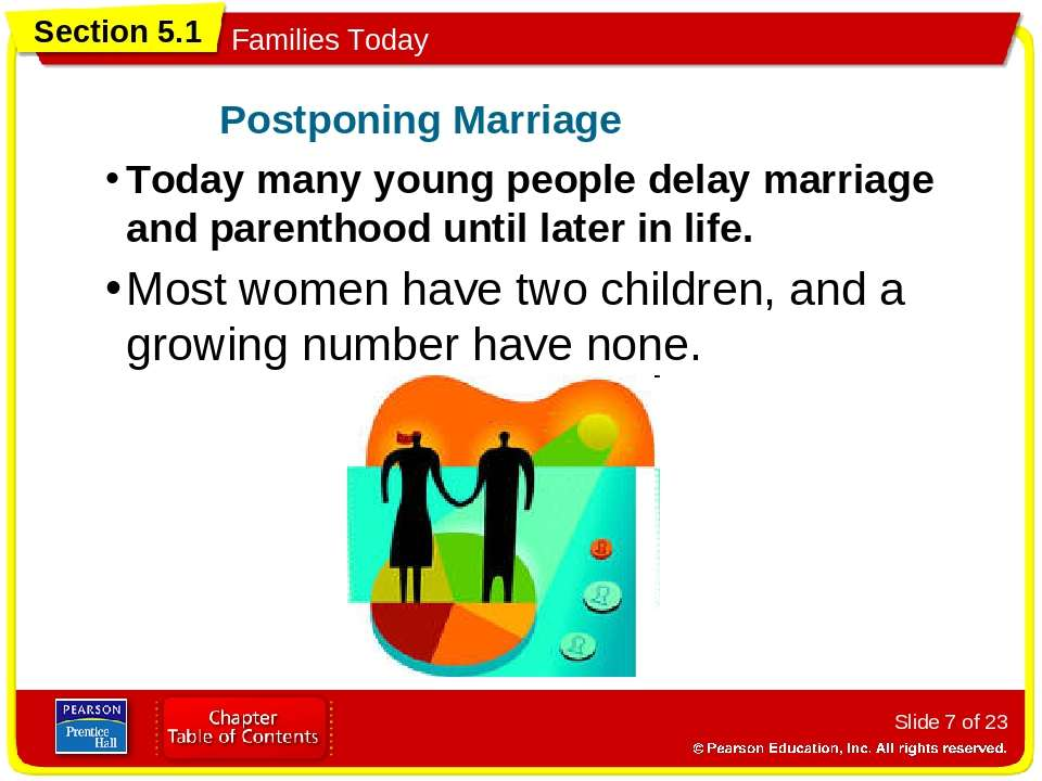 Slide * of 23 Today many young people delay marriage and parenthood until lat...