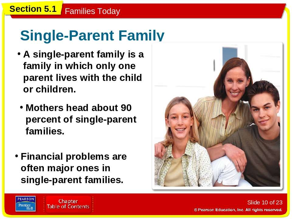 Slide * of 23 A single-parent family is a family in which only one parent liv...