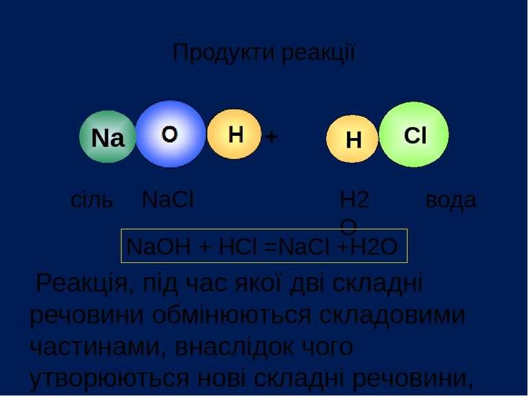 Cl Н Na + NaOH HCl NaCl H2O Вихідні речовини Продукти реакції NaOH + HCl =NaC...