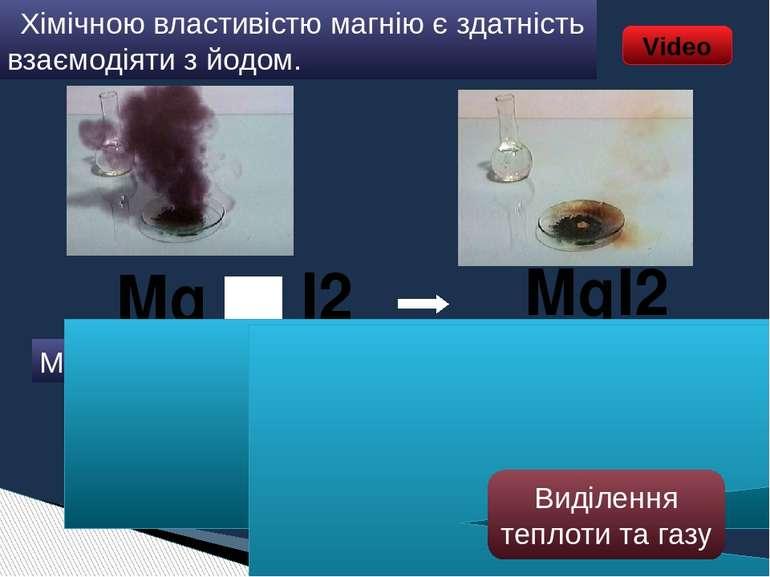 Хімічною властивістю магнію є здатність взаємодіяти з йодом. Video Мg I2 МgI2...