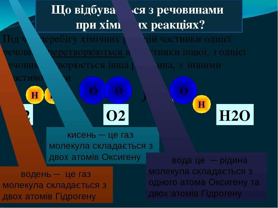 Що відбувається з речовинами при хімічних реакціях? Під час перебігу хімічних...