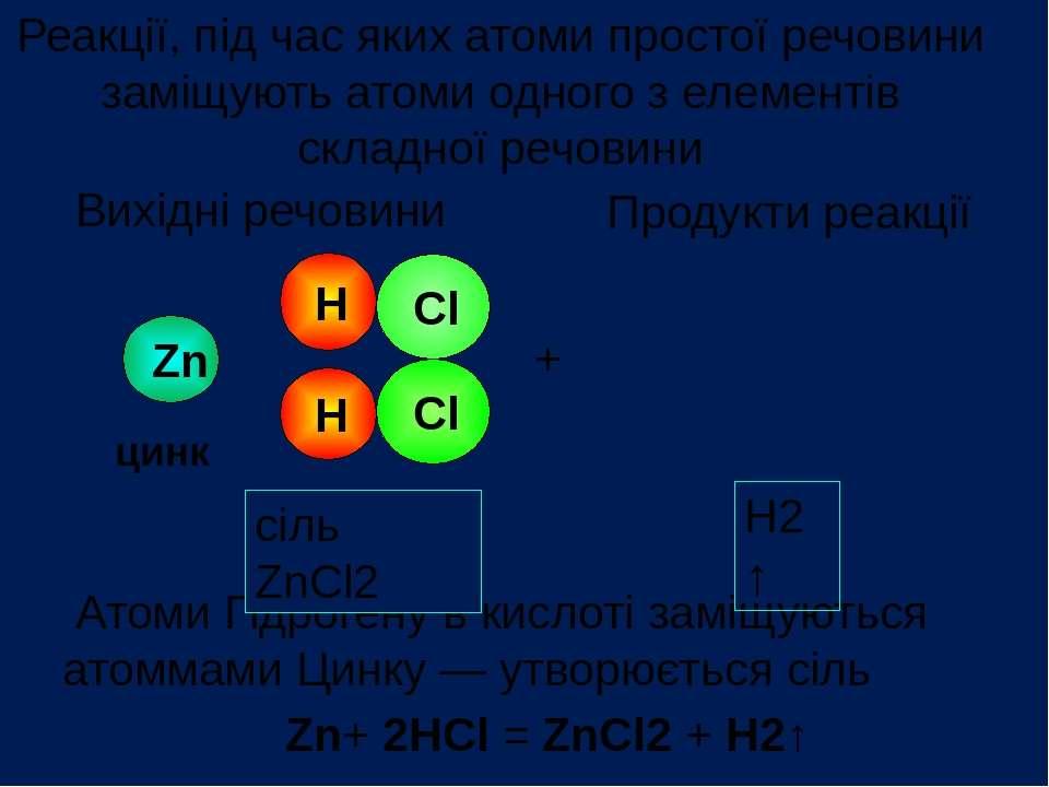 Zn Cl + H H Cl Атоми Гідрогену в кислоті заміщуються атоммами Цинку ― утворює...