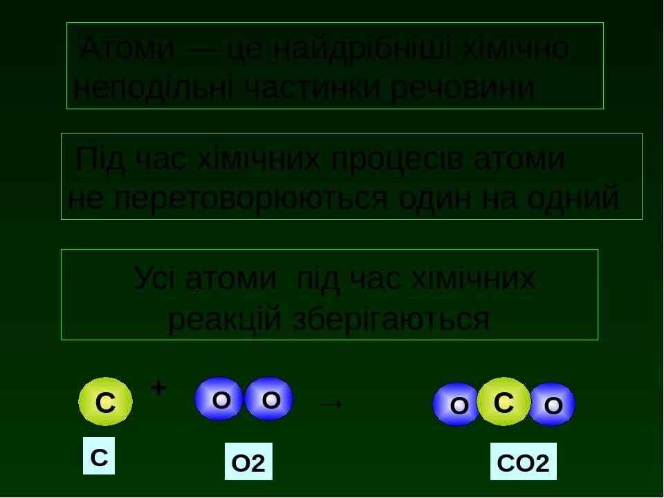 Атоми ― це найдрібніші хімічно неподільні частинки речовини Під час хімічних ...