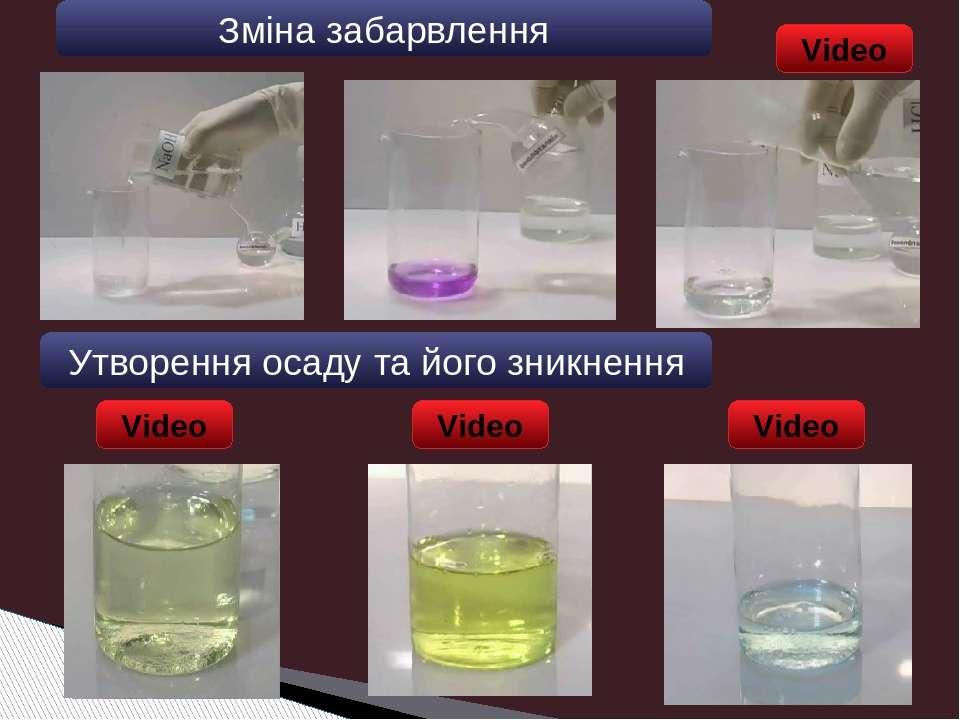 Зміна забарвлення Video Video Утворення осаду та його зникнення Video Video