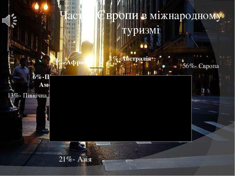 56%- Європа 21%- Азія 13%- Північна Америка 6%-Південна Америка 1%-Австралія ...