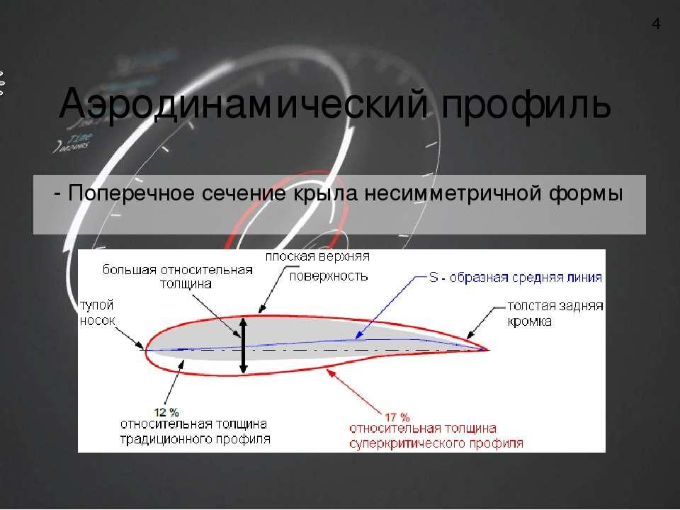 Аэродинамический профиль - Поперечное сечение крыла несимметричной формы 4