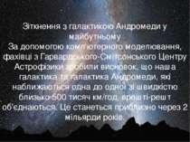 Зіткнення з галактикою Андромеди у майбутньому За допомогою комп'ютерного мод...