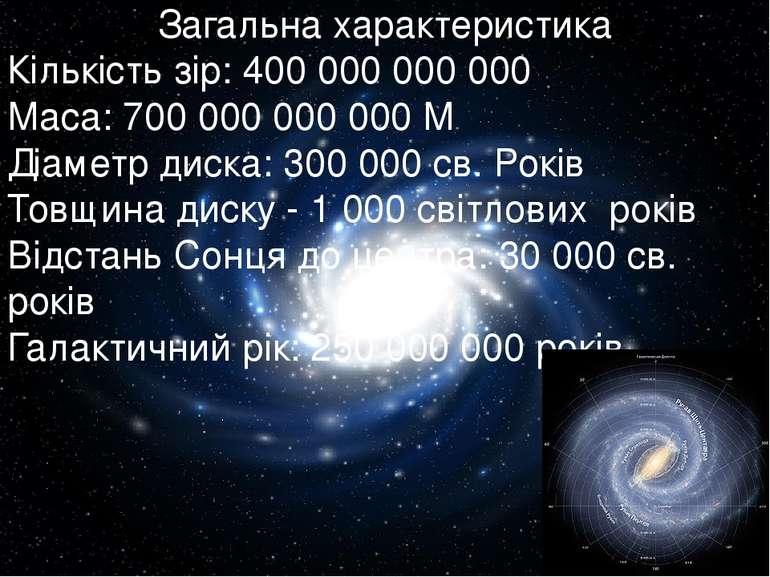 Загальна характеристика Кількість зір: 400 000 000 000 Маса: 700 000 000 000 ...