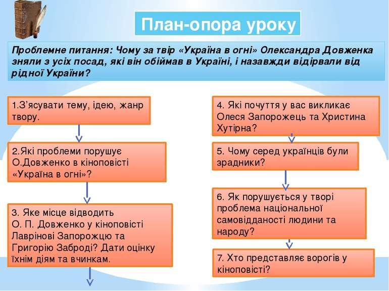 План-опора уроку Проблемне питання: Чому за твір «Україна в огні» Олександра ...