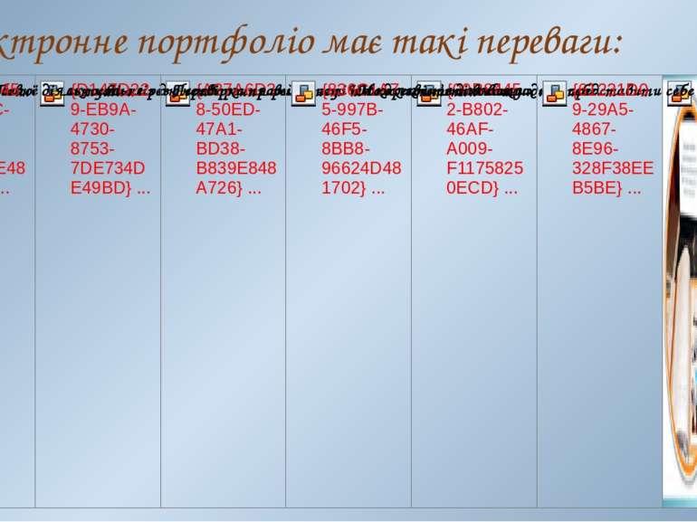 Електронне портфоліо має такі переваги: