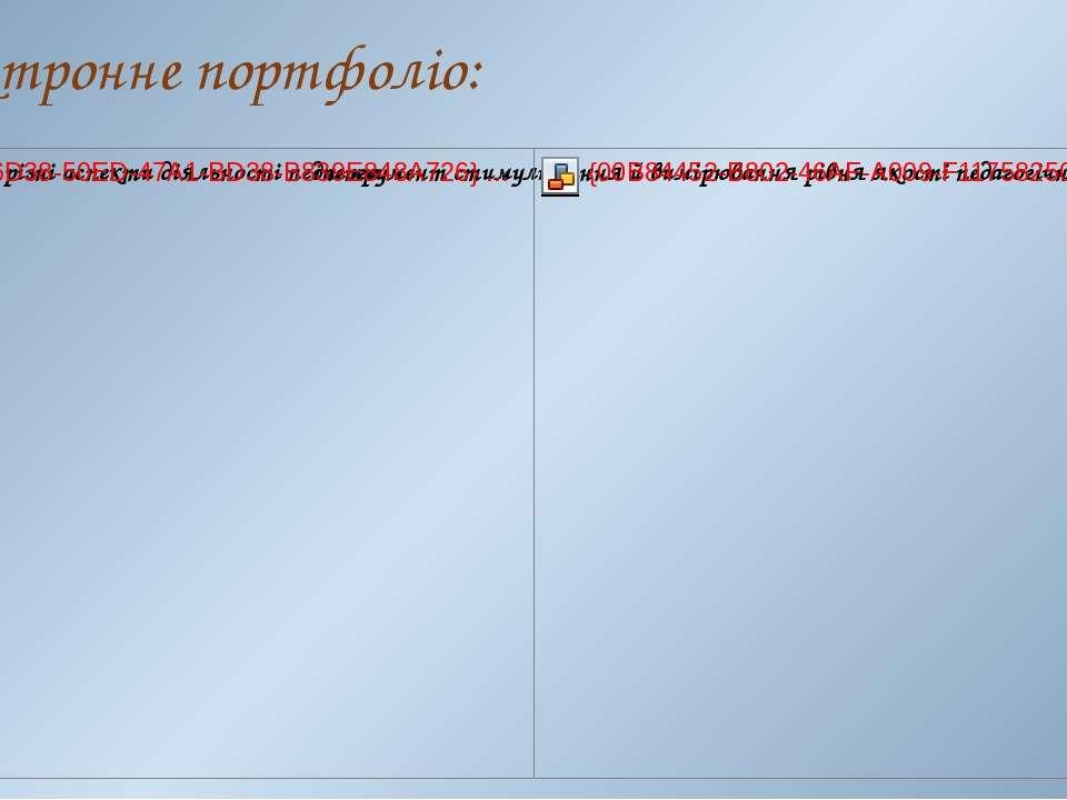 Електронне портфоліо: