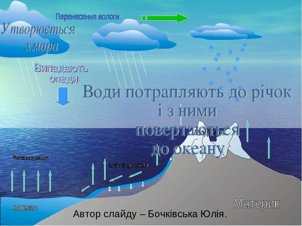 * * * * * * * * * * * * * * * * Автор слайду – Бочківська Юлія.
