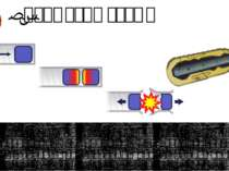 1.Гарматна схема «Гарматна схема» використовувалася в деяких моделях ядерної ...