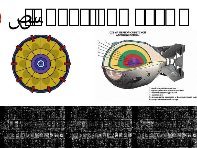 2.Імплозійна схема Ця схема детонації передбачає одержання надкритичного стан...