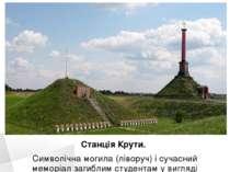 Станція Крути. Символічна могила (ліворуч) і сучасний меморіал загиблим студе...