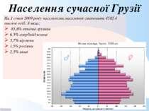 Населення сучасної Грузії На 1 січня 2009 року чисельність населення становит...