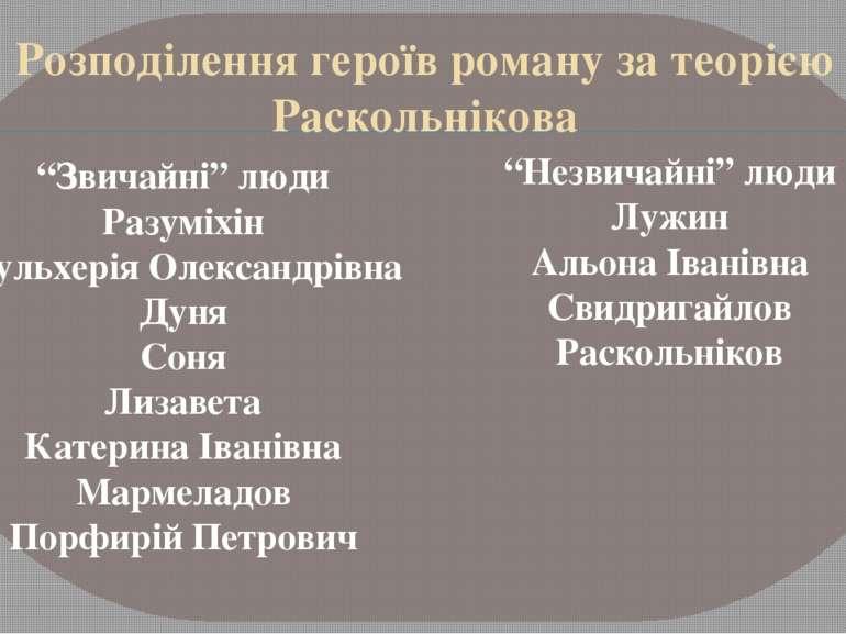 """Розподілення героїв роману за теорією Раскольнікова """"Звичайні"""" люди Разуміхін..."""