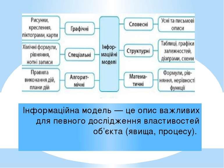 Інформаційна модель — це опис важливих для певного дослідження властивостей о...