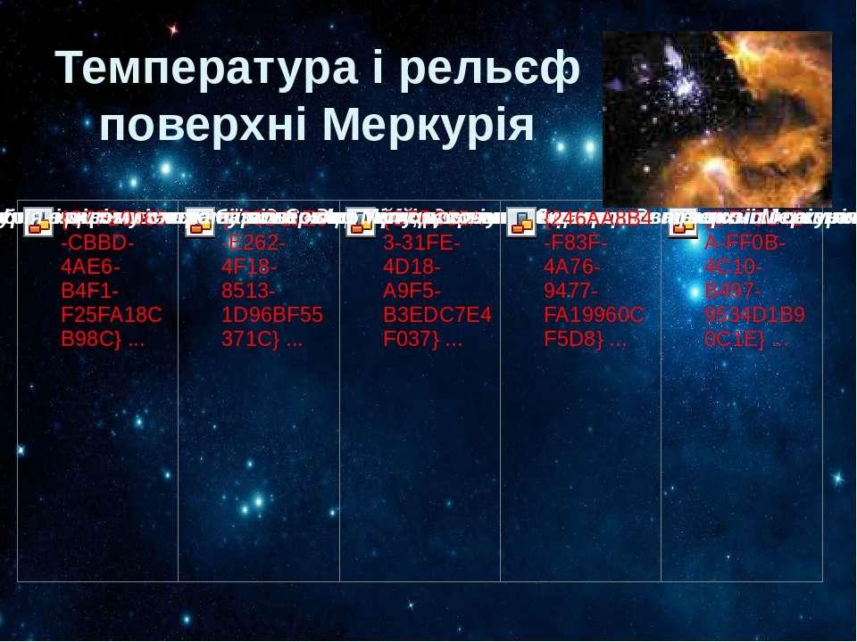Температура і рельєф поверхні Меркурія