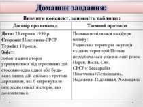 Вивчити конспект, заповніть таблицю: Договір про ненапад Таємний протокол Дат...