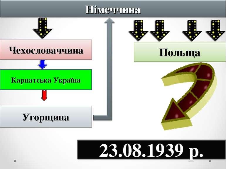 Чехословаччина Польща Карпатська Україна Угорщина