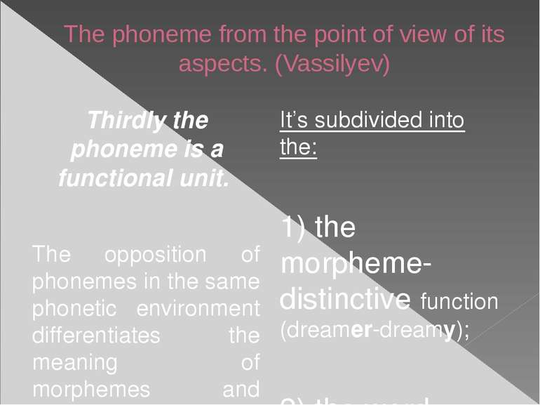 The phoneme from the point of view of its aspects. (Vassilyev) Thirdly the ph...