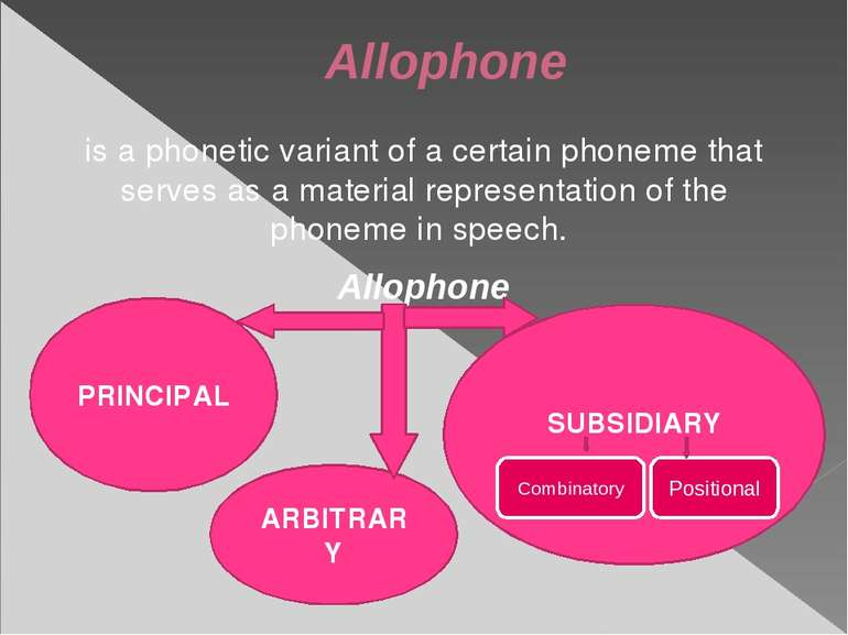 Allophone is a phonetic variant of a certain phoneme that serves as a materia...
