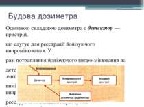 Будова дозиметра Основною складовою дозиметра єдетектор— пристрій, що слугу...