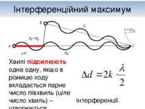 Інтерференційний максимум Хвилі підсилюють одна одну, якщо в різницю ходу вкл...