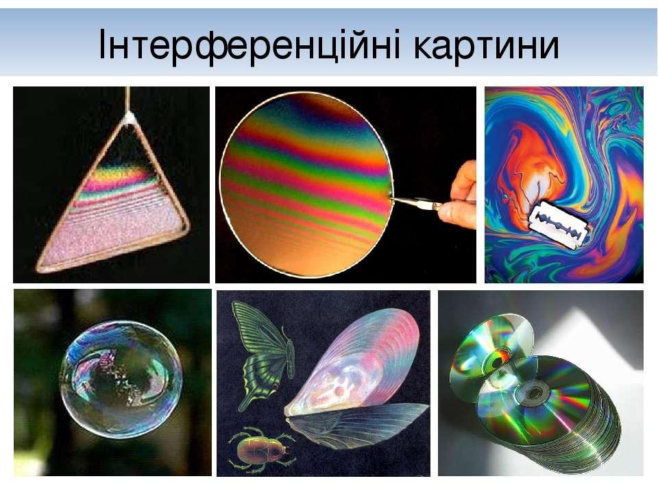 Інтерференційні картини