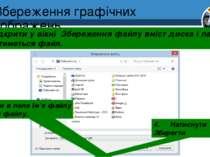 Збереження графічних зображень 2. Відкрити у вікні Збереження файлу вміст дис...