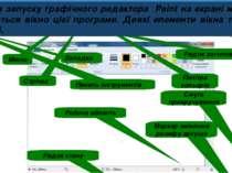 Розділ 1 § 3 Меню Рядок заголовка Робоча область Маркер змінення розміру арку...