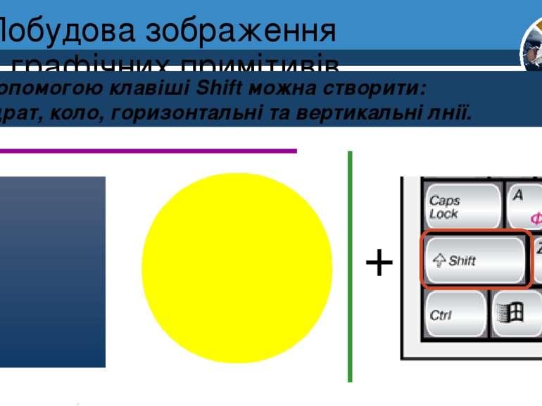 Побудова зображення з графічних примітивів За допомогою клавіші Shift можна с...