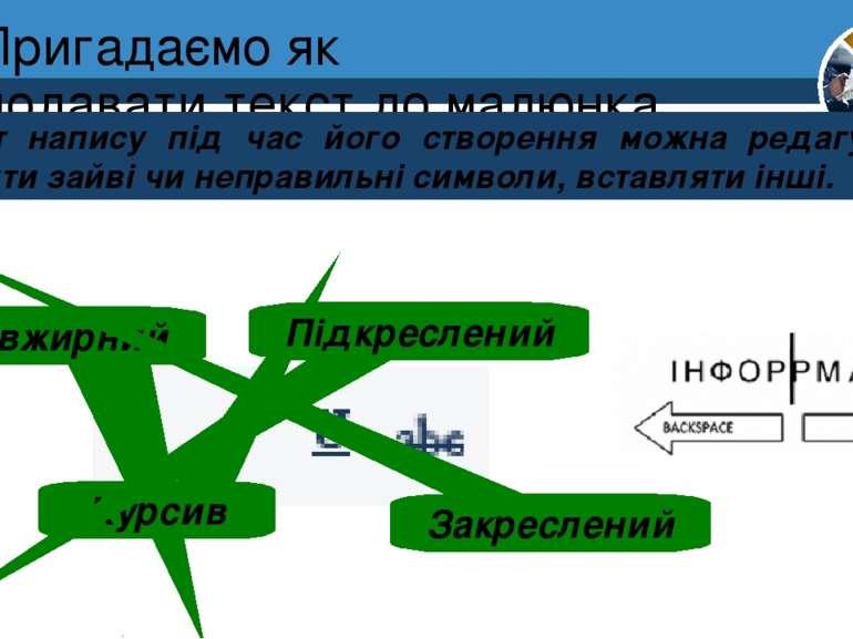 Пригадаємо як додавати текст до малюнка Текст напису під час його створення м...