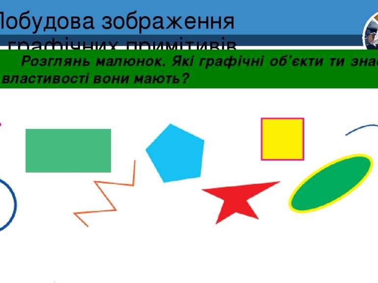 Побудова зображення з графічних примітивів Розділ 1 § 3 Розглянь малюнок. Які...