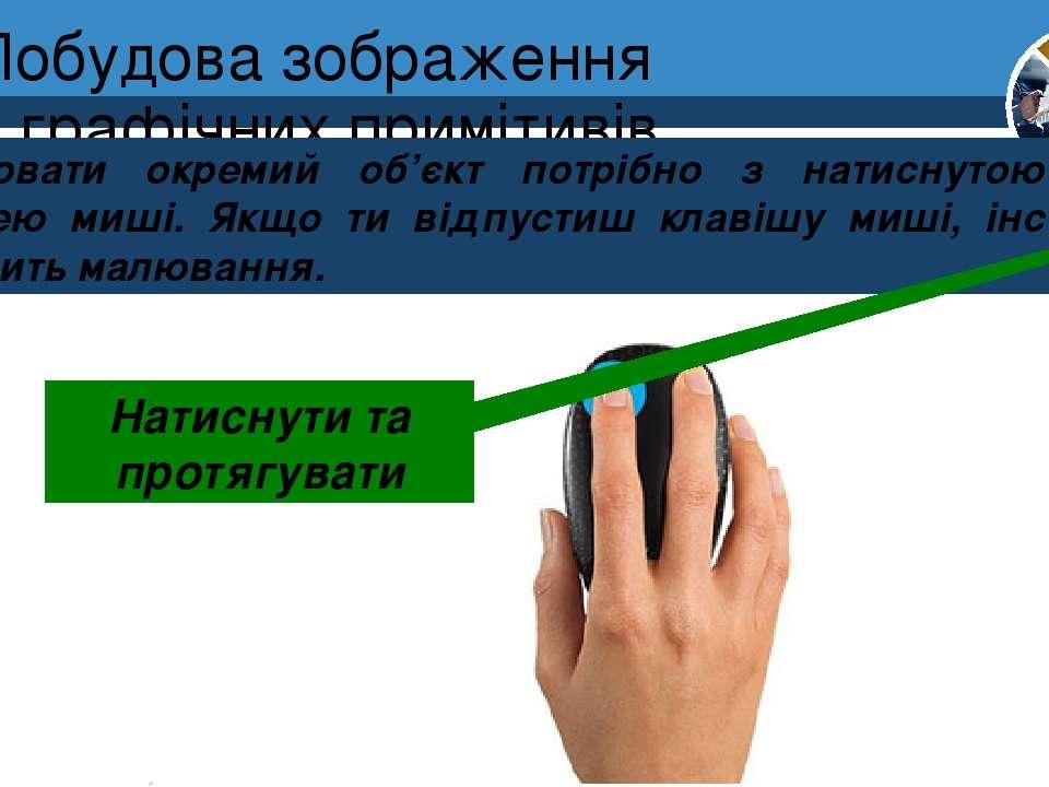 Побудова зображення з графічних примітивів Малювати окремий об'єкт потрібно з...