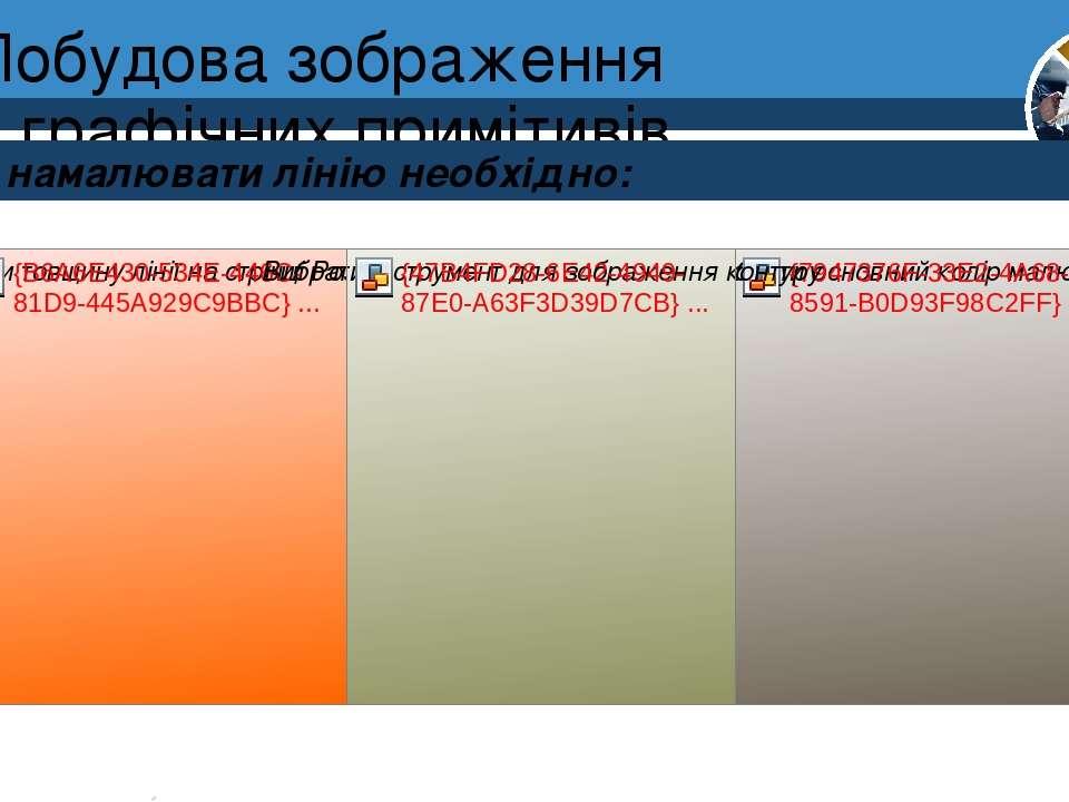 Побудова зображення з графічних примітивів Щоб намалювати лінію необхідно: Ро...