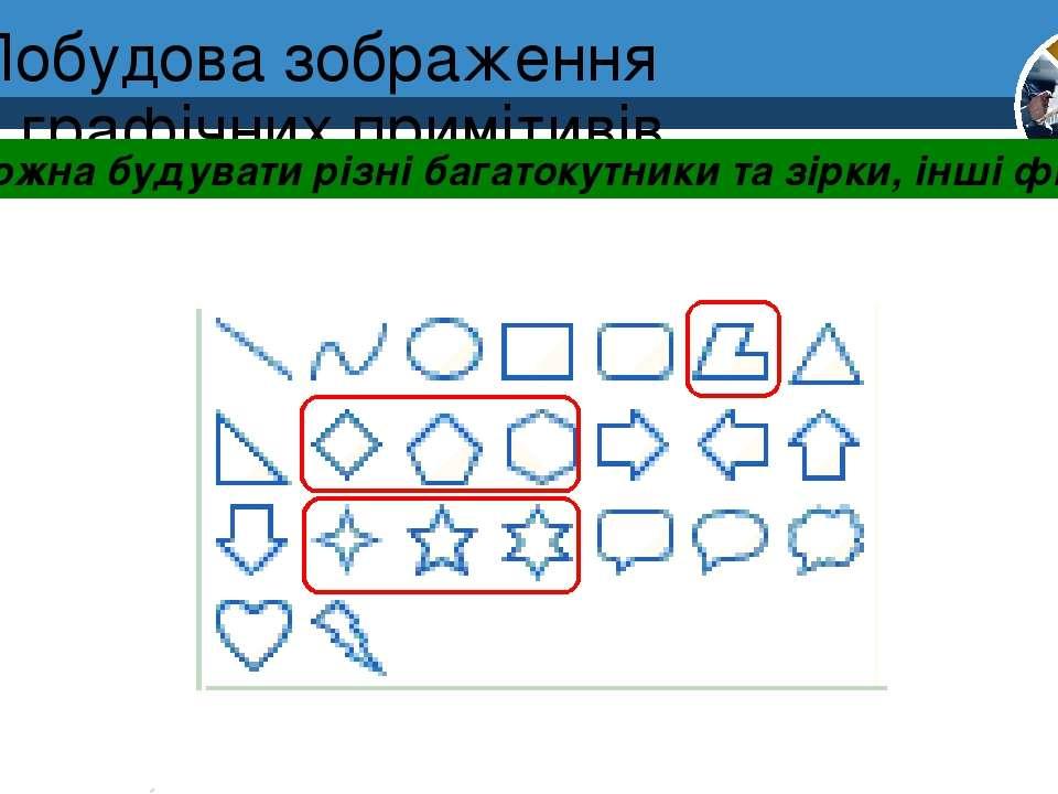 Побудова зображення з графічних примітивів Можна будувати різні багатокутники...