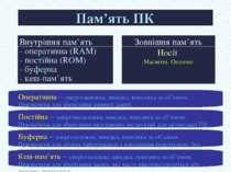 Пам'ять ПК Внутрішня пам'ять - оперативна (RAM) - постійна (ROM) - буферна - ...