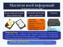 Магнітні носії інформації (Зовнішня пам'ять ПК) Жорсткий магнітний диск (вінч...